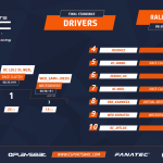 New driver crowned MVP, Grand final line-up confirmed