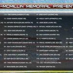 11th Annual Jesse Hockett/Daniel McMillin Memorial Event Information
